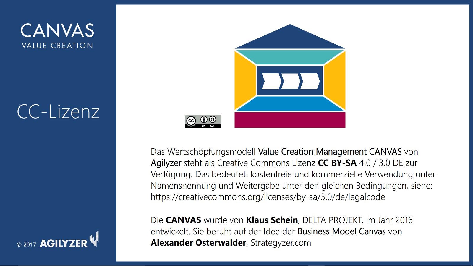 Canvas Slide 10